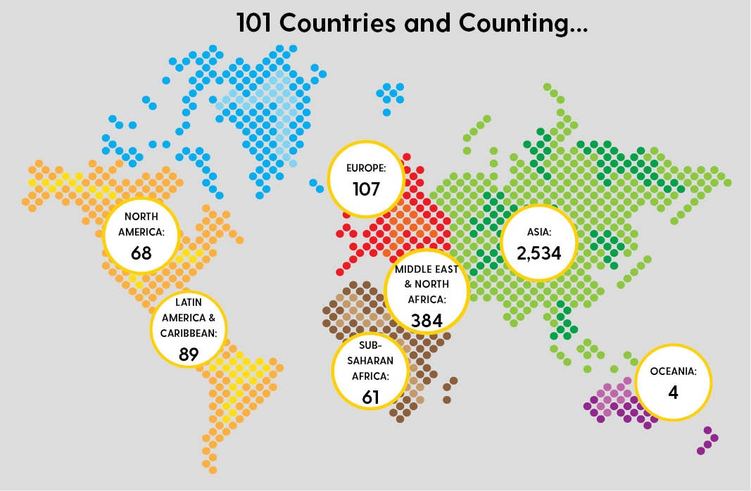 101 Countries and Counting