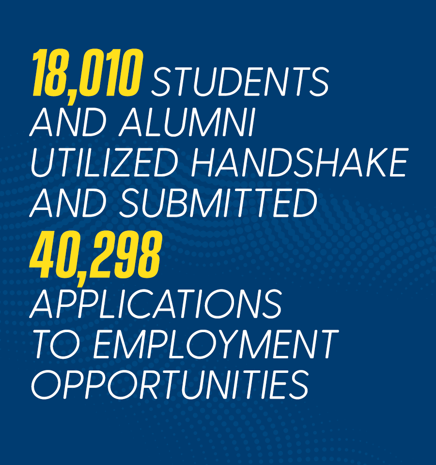 14,949 Students and Alumni utilized Handshake and Submitted 60,925 job and Internship Applications