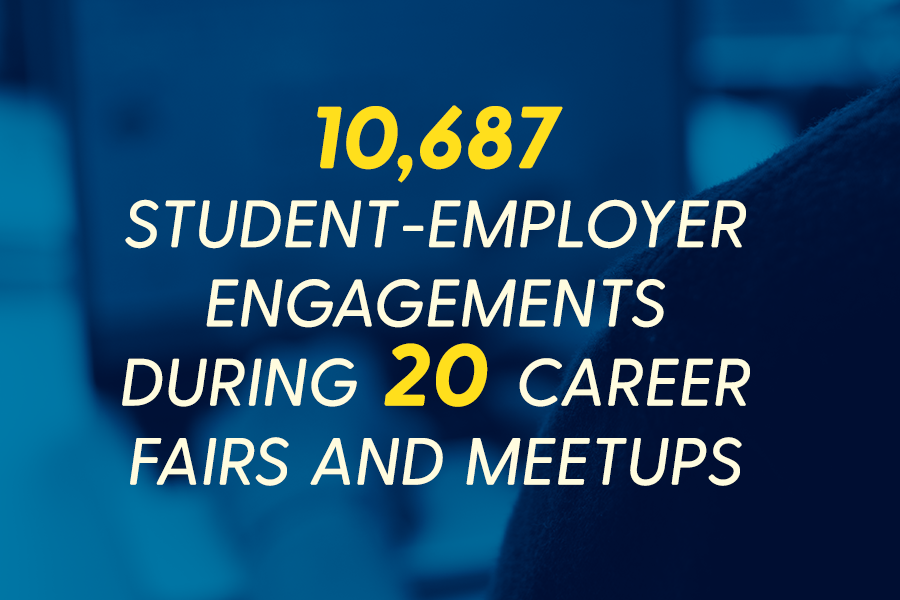 6591 Students Attended 22 Career Fairs and Meetups