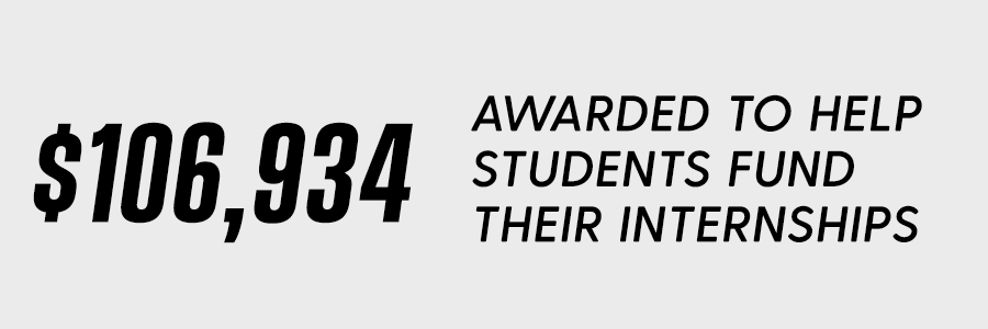 36,199 Awarded to help Students Fund Their Internships