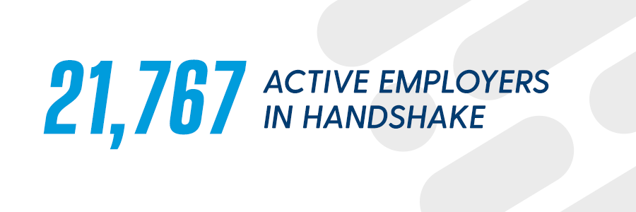 18223 Active Employers in Handshake