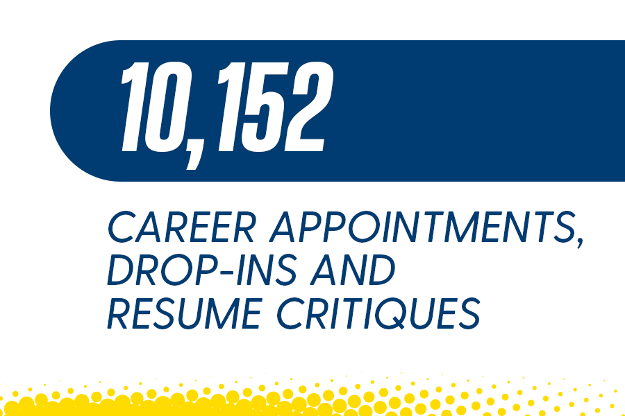 11215 Career Appointments, Drop-Ins and Resume Critiques were hosted