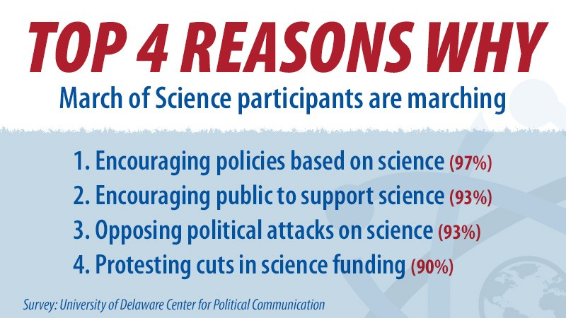 Why March for Science