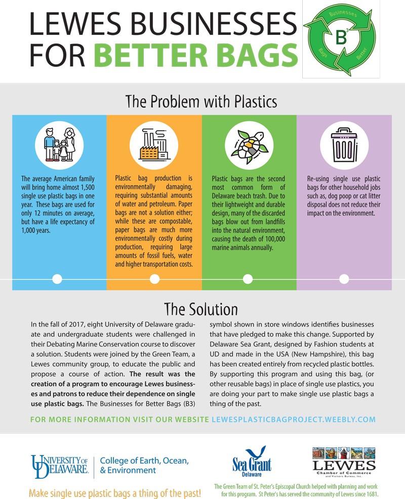 lcoc-flyer_biz for better bags